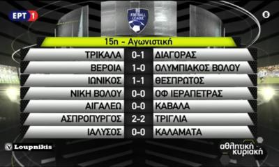 , Football League: Το Αιγάλεω πήρε βαθμό στην Ιεράπετρα (0-0)