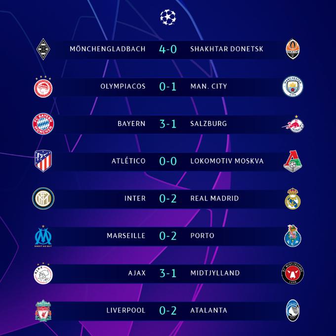 "Champions League: Στους «16» η Μπάγερν -""Διπλό»  Ρεάλ σε Ιντερ, ΣΟΚ Λίβερπουλ – Όλες οι φάσεις & τα γκολ (+videos)"