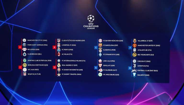 , Κλήρωση Champions League: Αυτοί είναι οι όμιλοι για τη σεζόν 2021-22